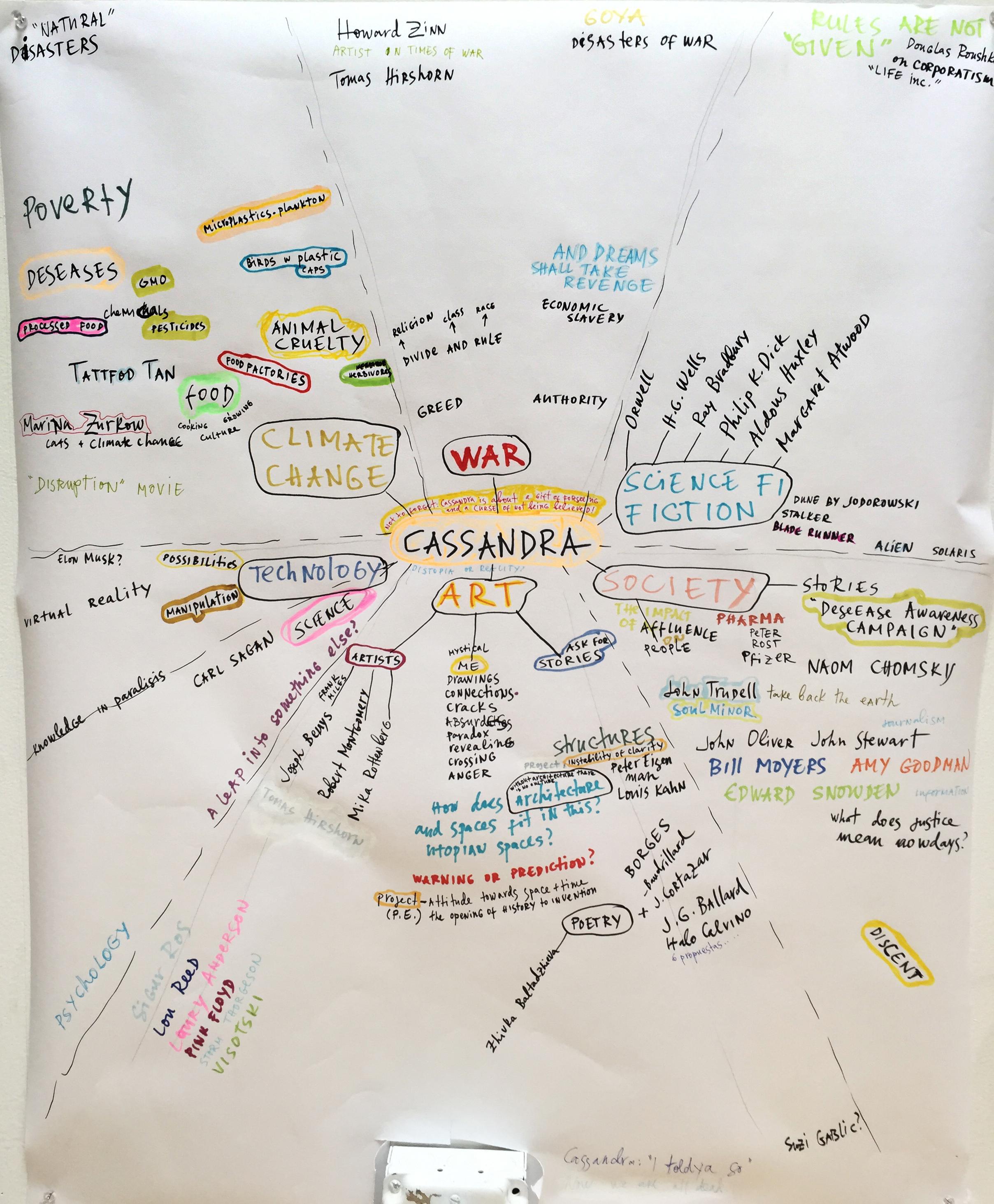 Eva-Davidova-Cassandra-Map-hand